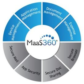 MaaS360 Uebersicht Mobile Device Management MDM