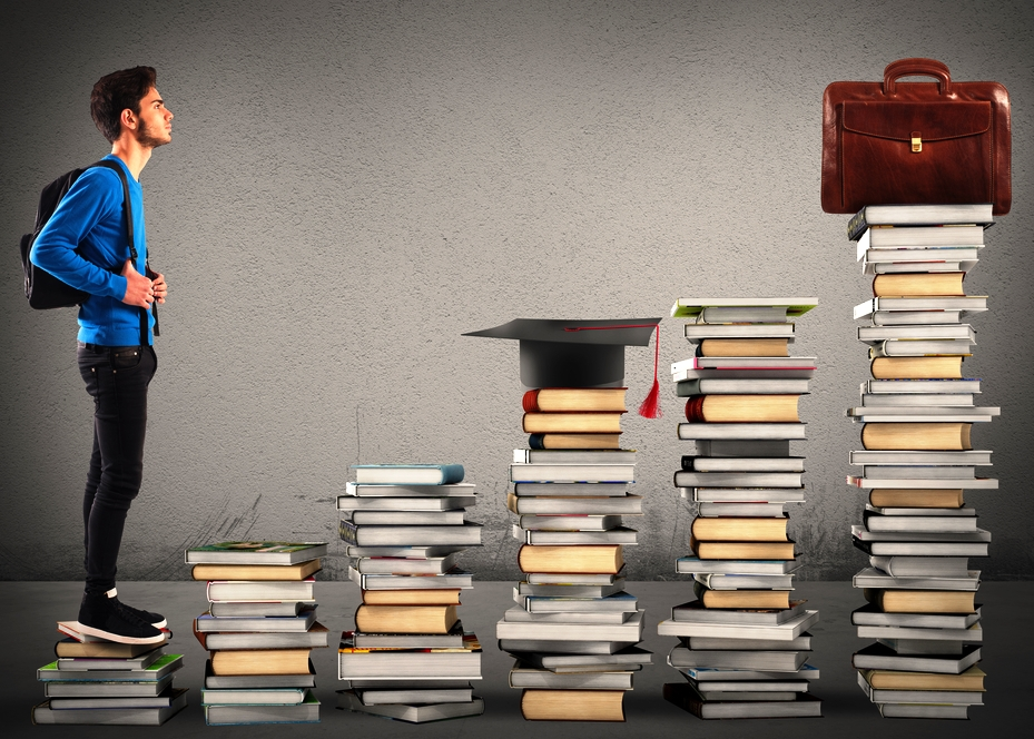 CRM-Trainings